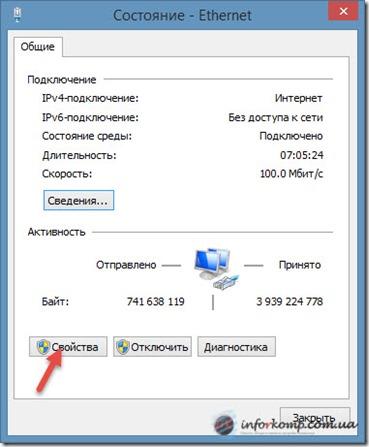 Свойства_подключения по локальной сети