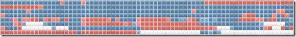 Шкала фрагментированных файлов