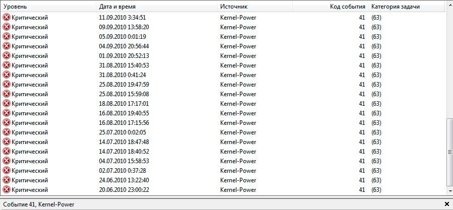 Логи ошибки Kernel-Power код 41
