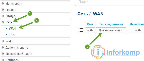 Выбор WAN сети