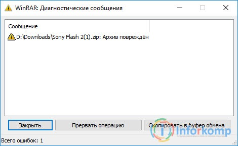 Arhiv_povrezhdyon