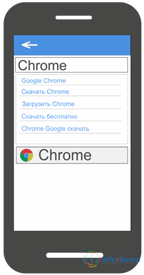 Запуск Google Chrome