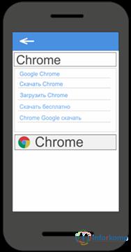Запуска браузера Chrome