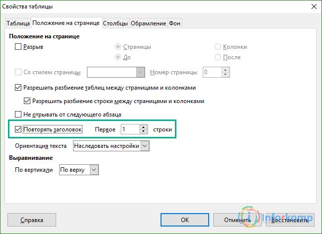 Повторять заголовок на каждой странице в LibreOffice Writer